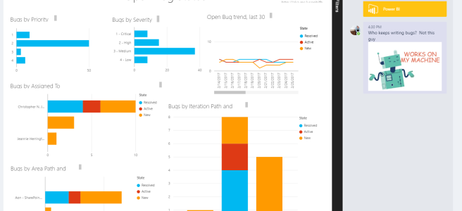 13 things I did in 1 hour with Microsoft Teams – Christopher